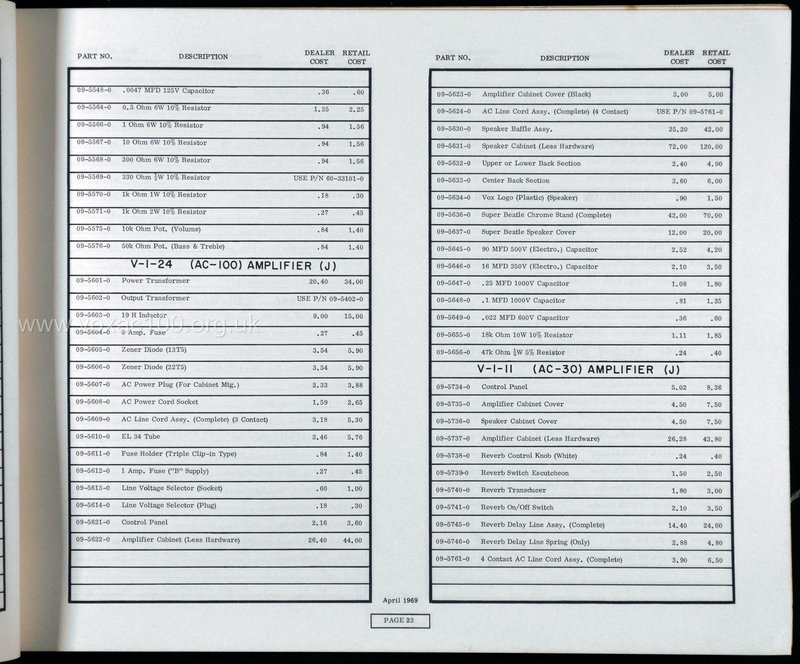 Thomas Organ Parts Price List from April 1969