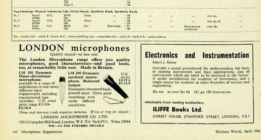 Wireless World, April 1968, note of three Vox microphones sold by Jennings Musical Industries